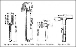 Outils allemands