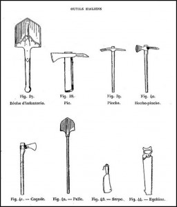 Outils italiens